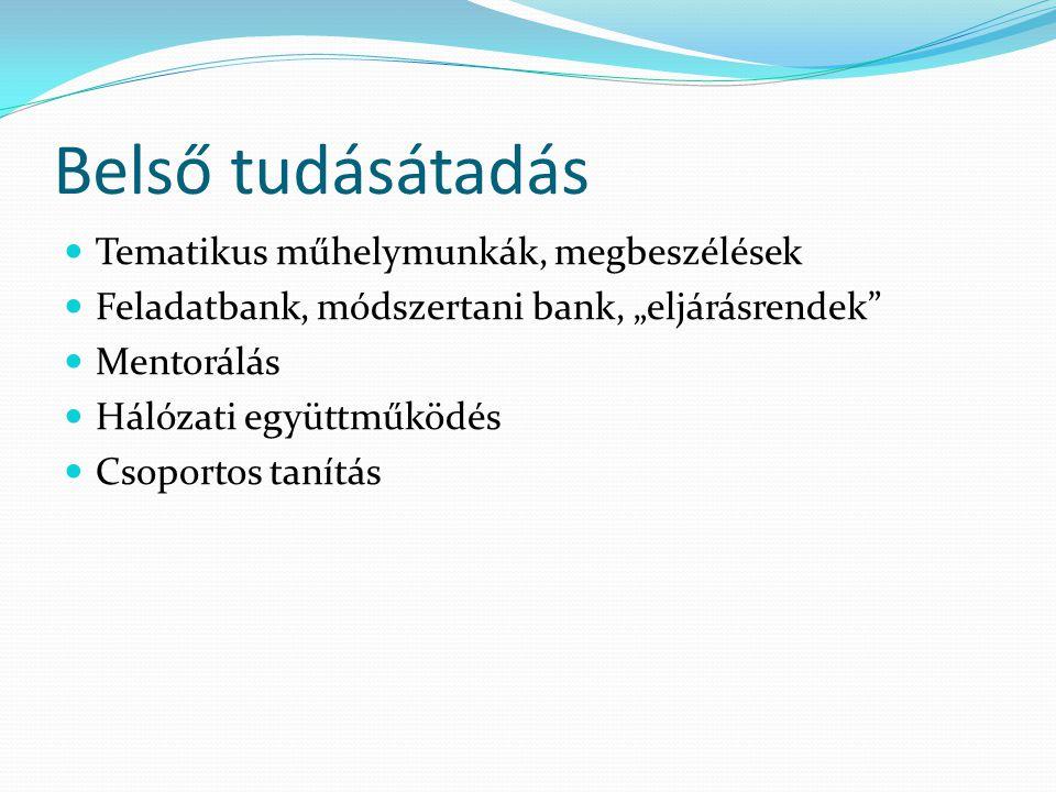 Belső tudásátadás Tematikus műhelymunkák, megbeszélések