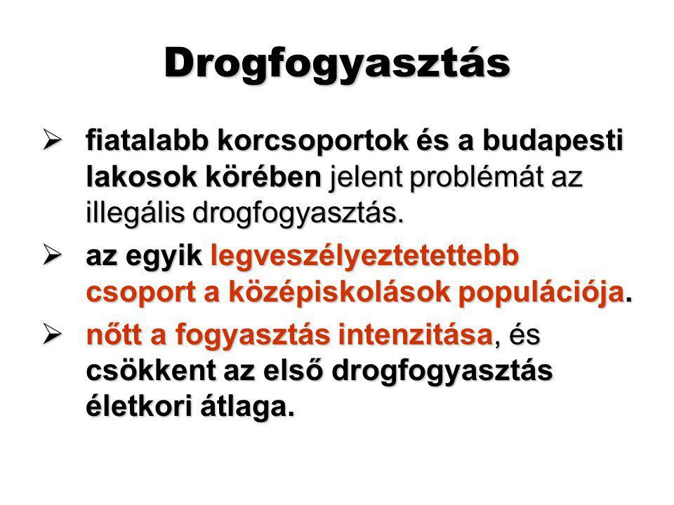 Drogfogyasztás fiatalabb korcsoportok és a budapesti lakosok körében jelent problémát az illegális drogfogyasztás.