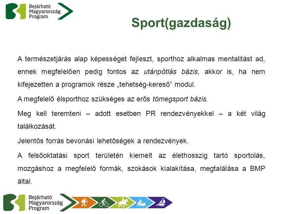 Sport(gazdaság)