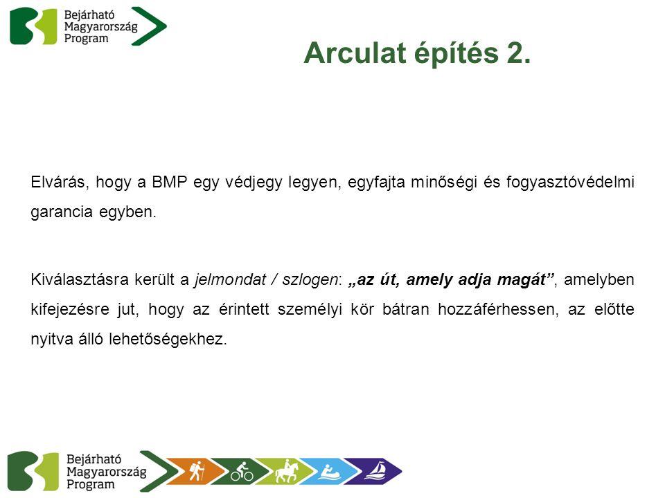 Arculat építés 2. Elvárás, hogy a BMP egy védjegy legyen, egyfajta minőségi és fogyasztóvédelmi garancia egyben.