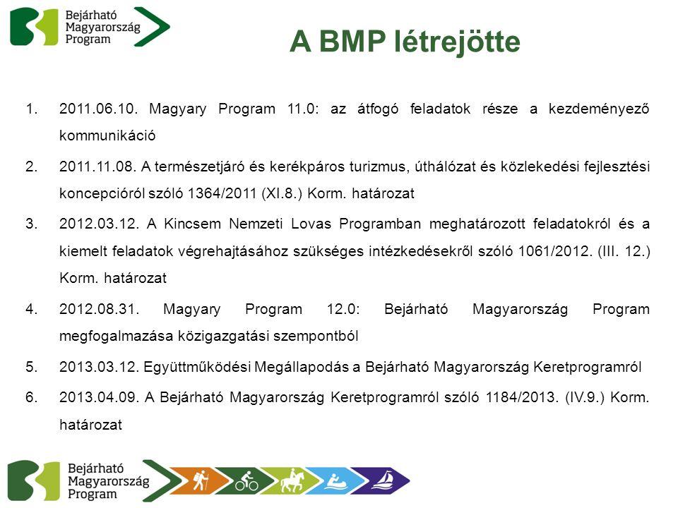 A BMP létrejötte 2011.06.10. Magyary Program 11.0: az átfogó feladatok része a kezdeményező kommunikáció.