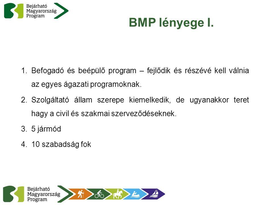 BMP lényege I. Befogadó és beépülő program – fejlődik és részévé kell válnia az egyes ágazati programoknak.