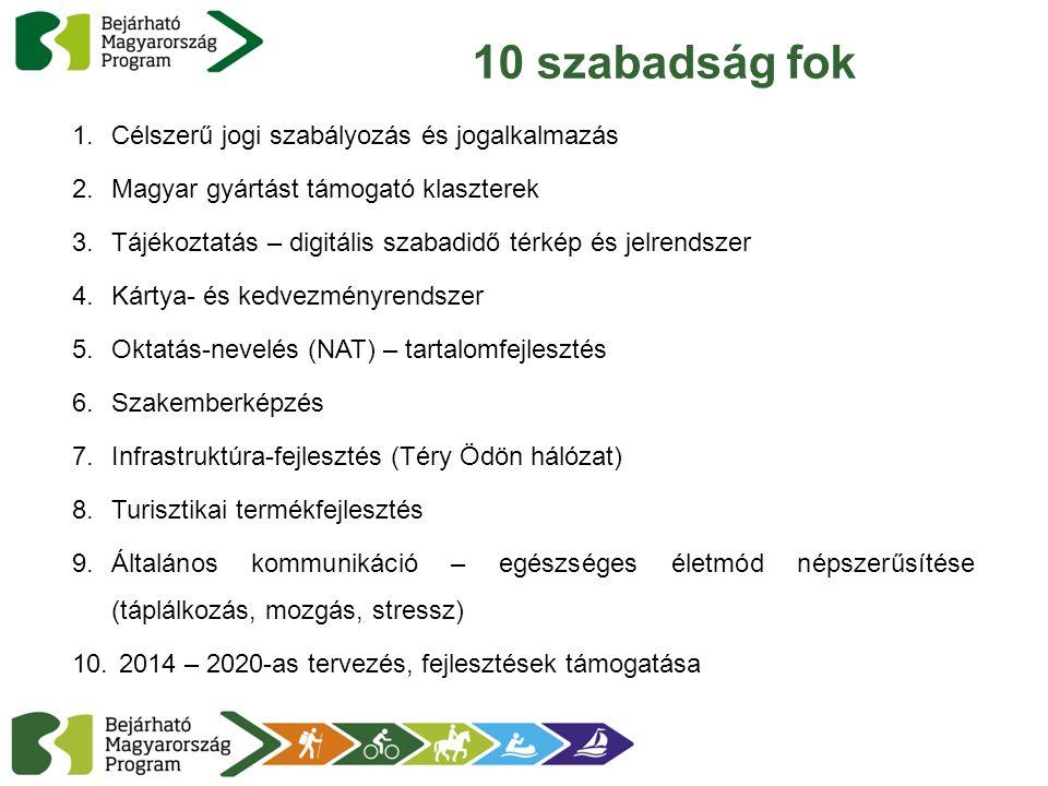 10 szabadság fok Célszerű jogi szabályozás és jogalkalmazás
