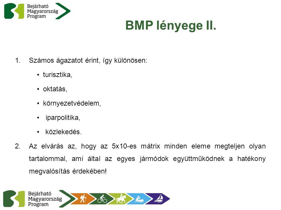 BMP lényege II. Számos ágazatot érint, így különösen: turisztika,