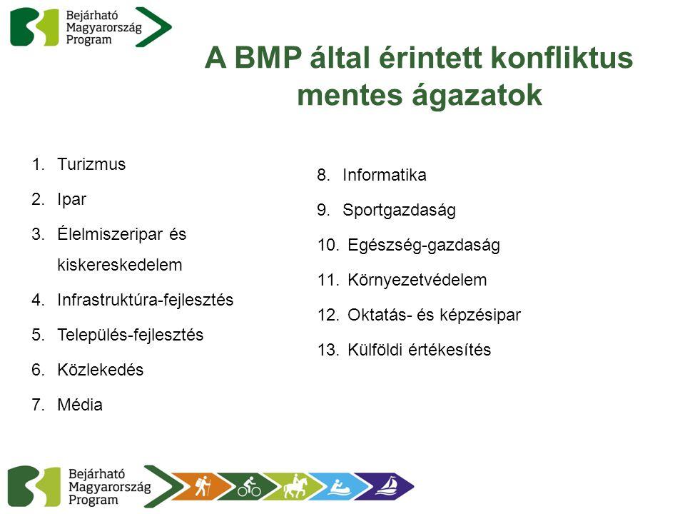 A BMP által érintett konfliktus mentes ágazatok
