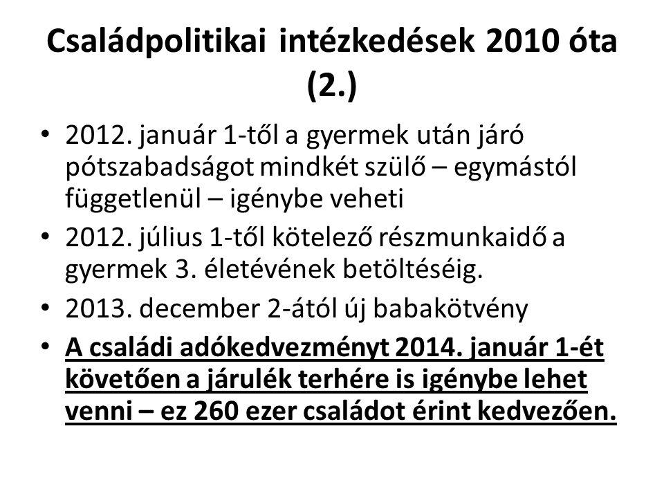 Családpolitikai intézkedések 2010 óta (2.)