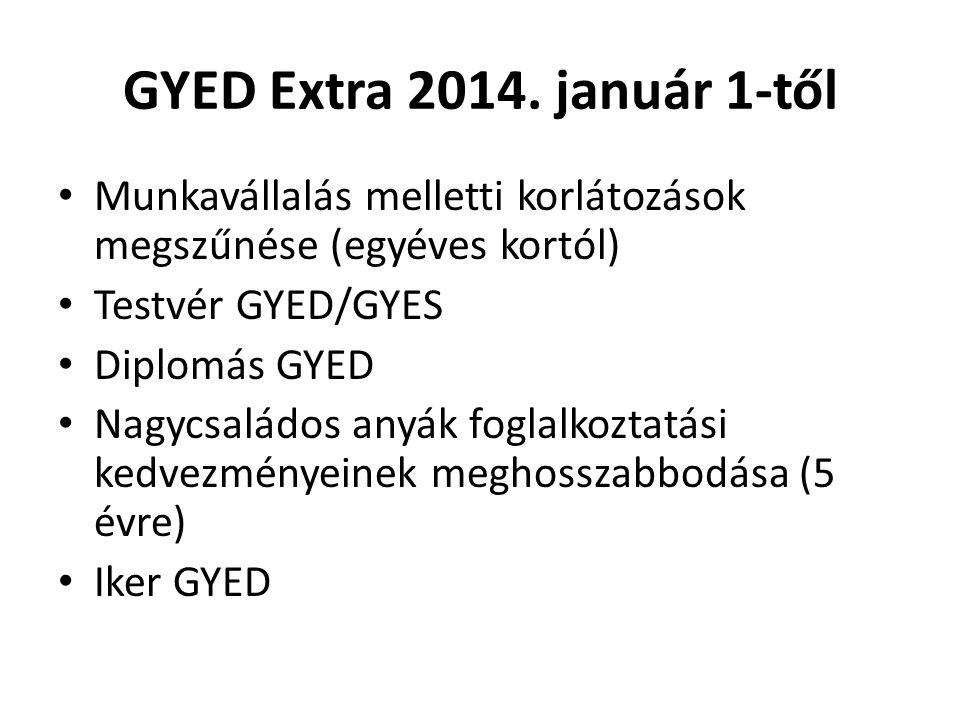 GYED Extra 2014. január 1-től Munkavállalás melletti korlátozások megszűnése (egyéves kortól) Testvér GYED/GYES.