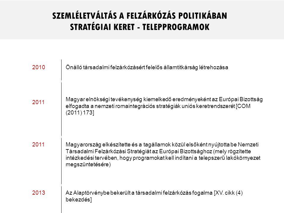 SZEMLÉLETVÁLTÁS A FELZÁRKÓZÁS POLITIKÁBAN
