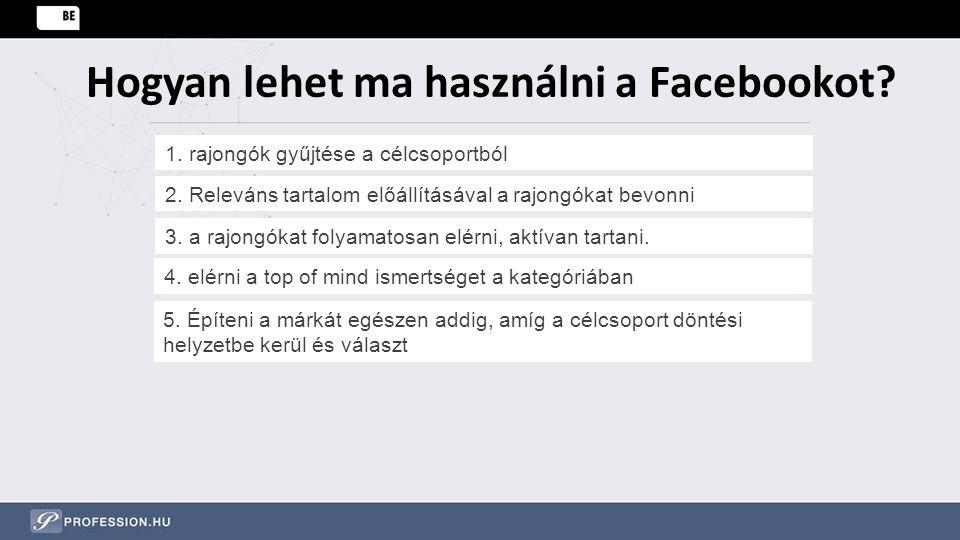 Hogyan lehet ma használni a Facebookot