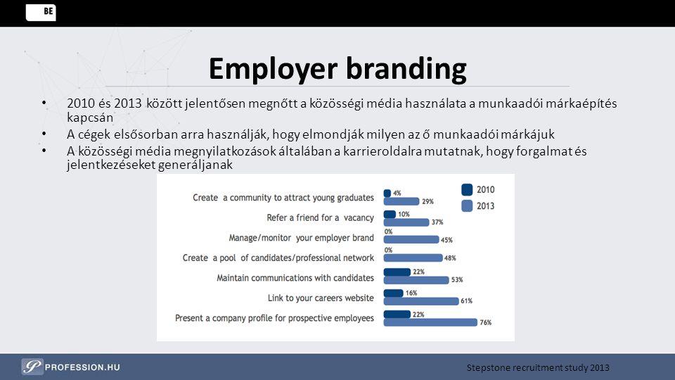 Employer branding 2010 és 2013 között jelentősen megnőtt a közösségi média használata a munkaadói márkaépítés kapcsán.