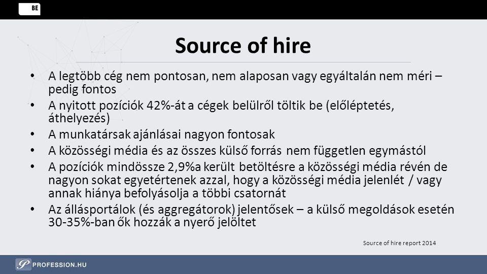 Source of hire A legtöbb cég nem pontosan, nem alaposan vagy egyáltalán nem méri – pedig fontos.
