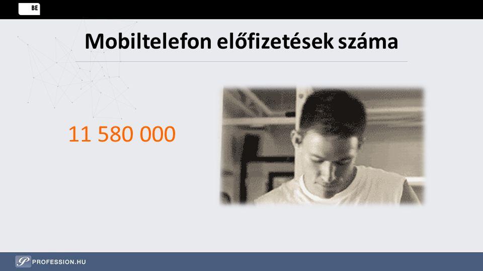Mobiltelefon előfizetések száma