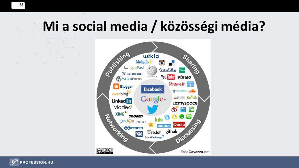 Mi a social media / közösségi média