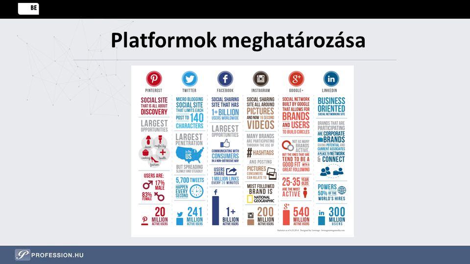 Platformok meghatározása