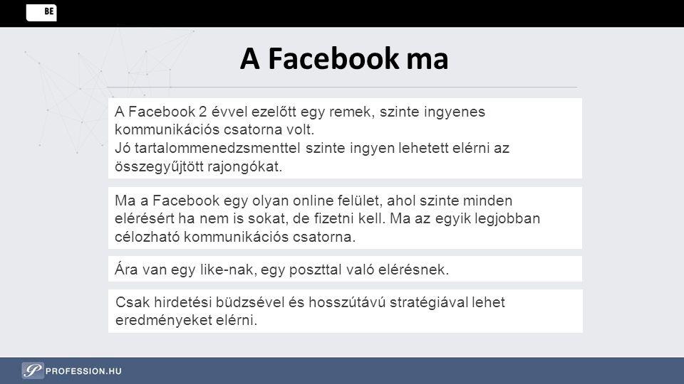 A Facebook ma