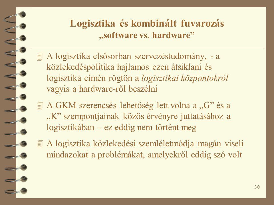 """Logisztika és kombinált fuvarozás """"software vs. hardware"""