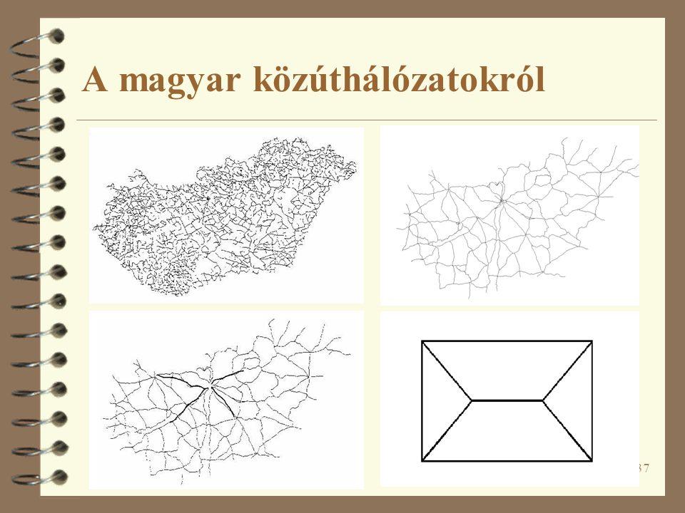A magyar közúthálózatokról