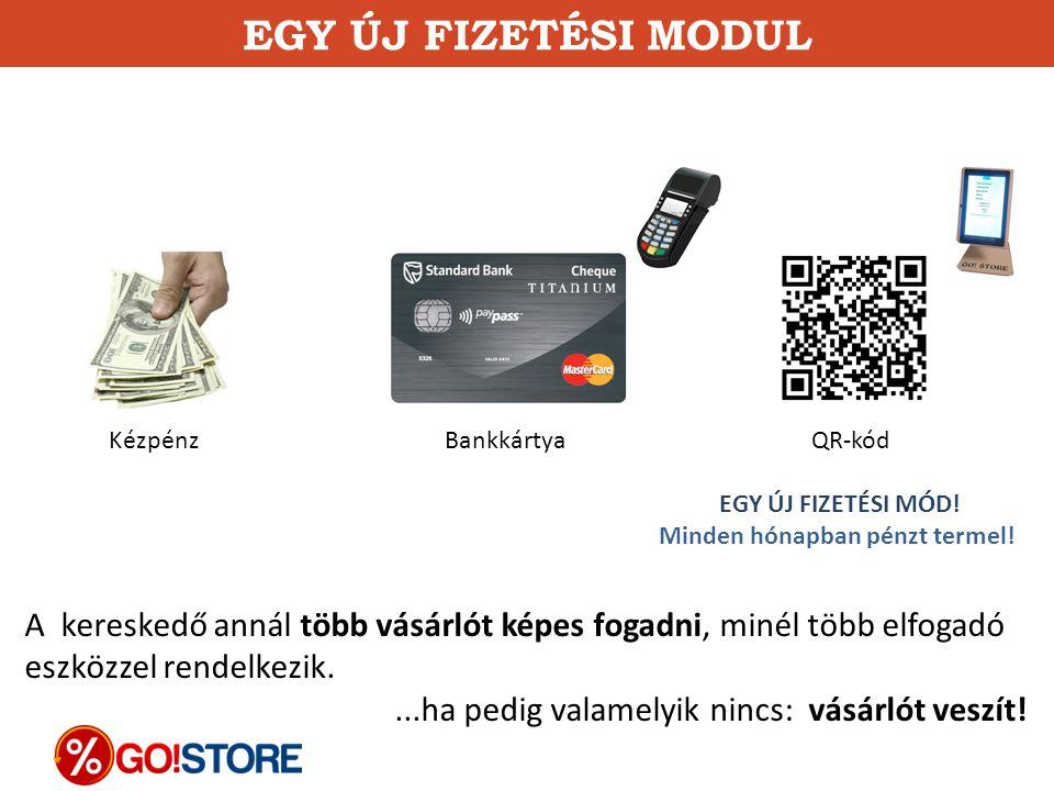 EGY ÚJ FIZETÉSI MODUL Kézpénz Bankkártya QR-kód.