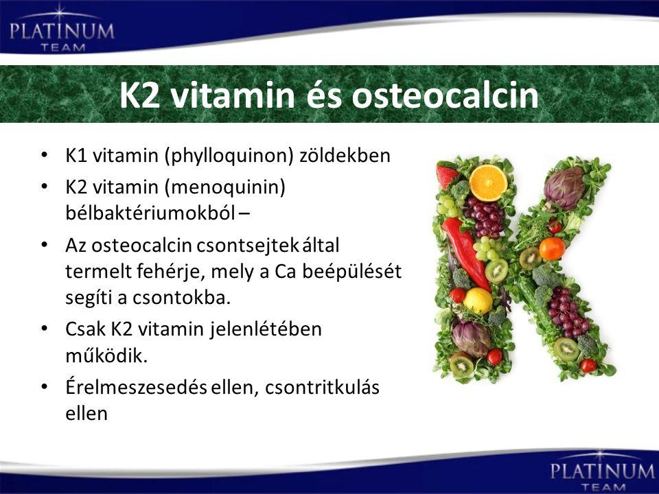 K2 vitamin és osteocalcin