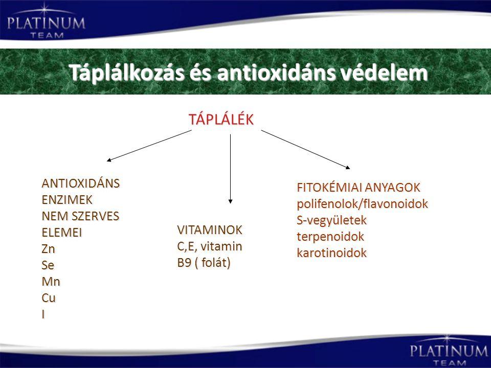 Táplálkozás és antioxidáns védelem