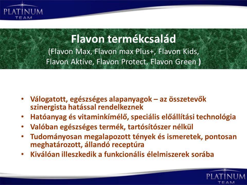 Flavon termékcsalád (Flavon Max, Flavon max Plus+, Flavon Kids, Flavon Aktíve, Flavon Protect, Flavon Green )