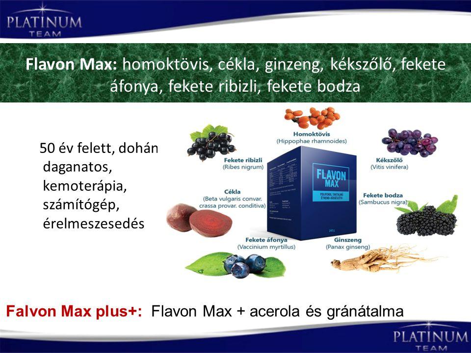 Flavon Max: homoktövis, cékla, ginzeng, kékszőlő, fekete áfonya, fekete ribizli, fekete bodza