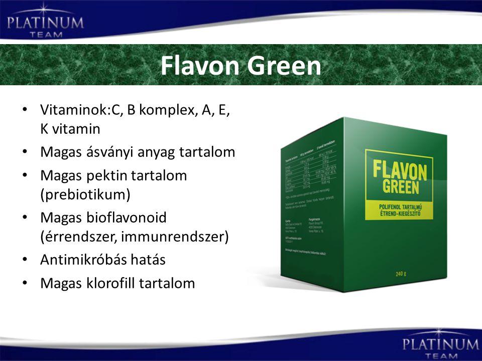 Flavon Green Vitaminok:C, B komplex, A, E, K vitamin