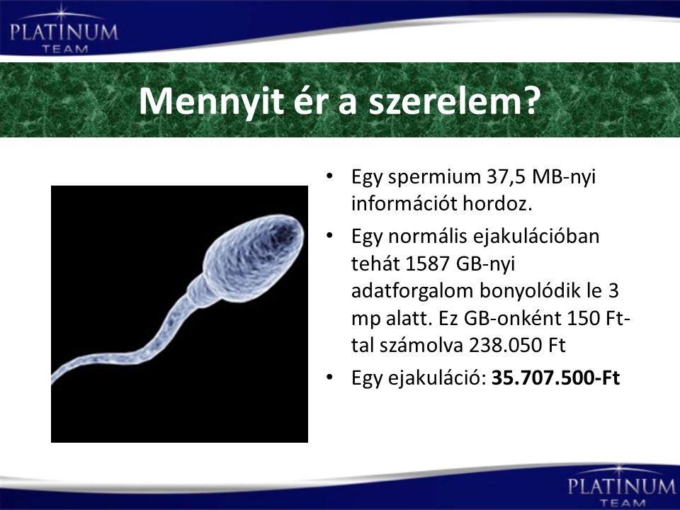 Mennyit ér a szerelem Egy spermium 37,5 MB-nyi információt hordoz.