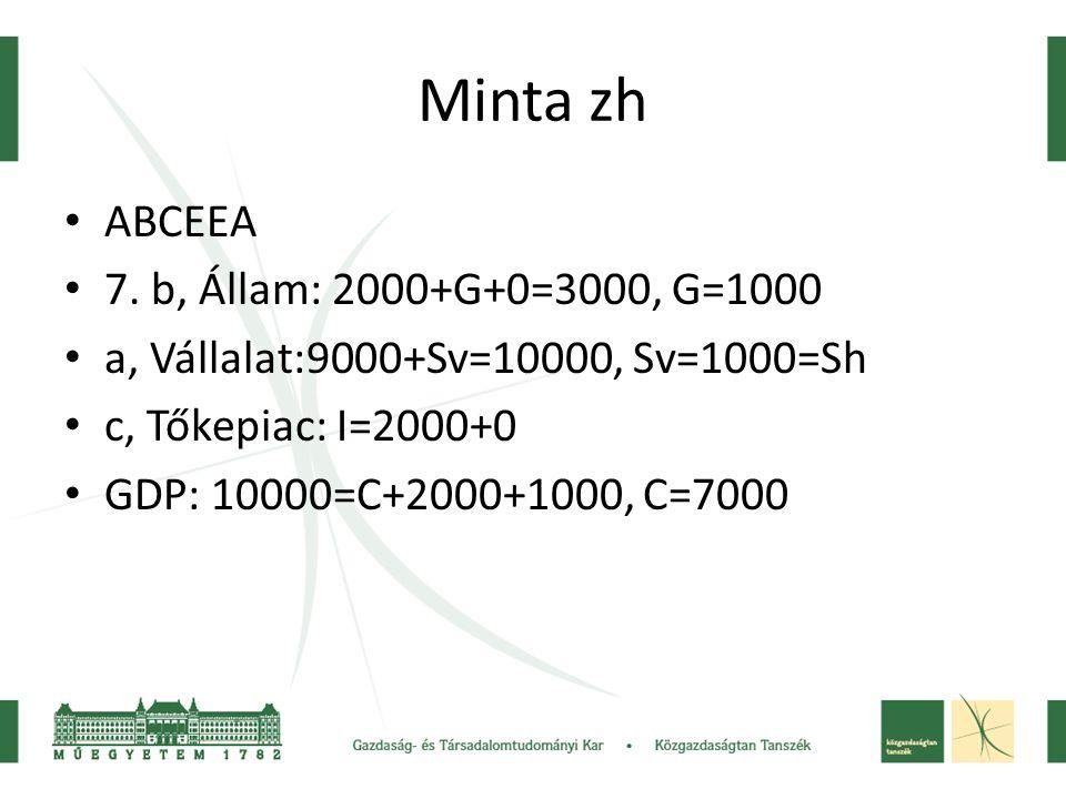 Minta zh ABCEEA 7. b, Állam: 2000+G+0=3000, G=1000