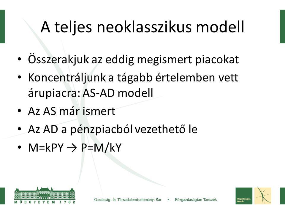 A teljes neoklasszikus modell