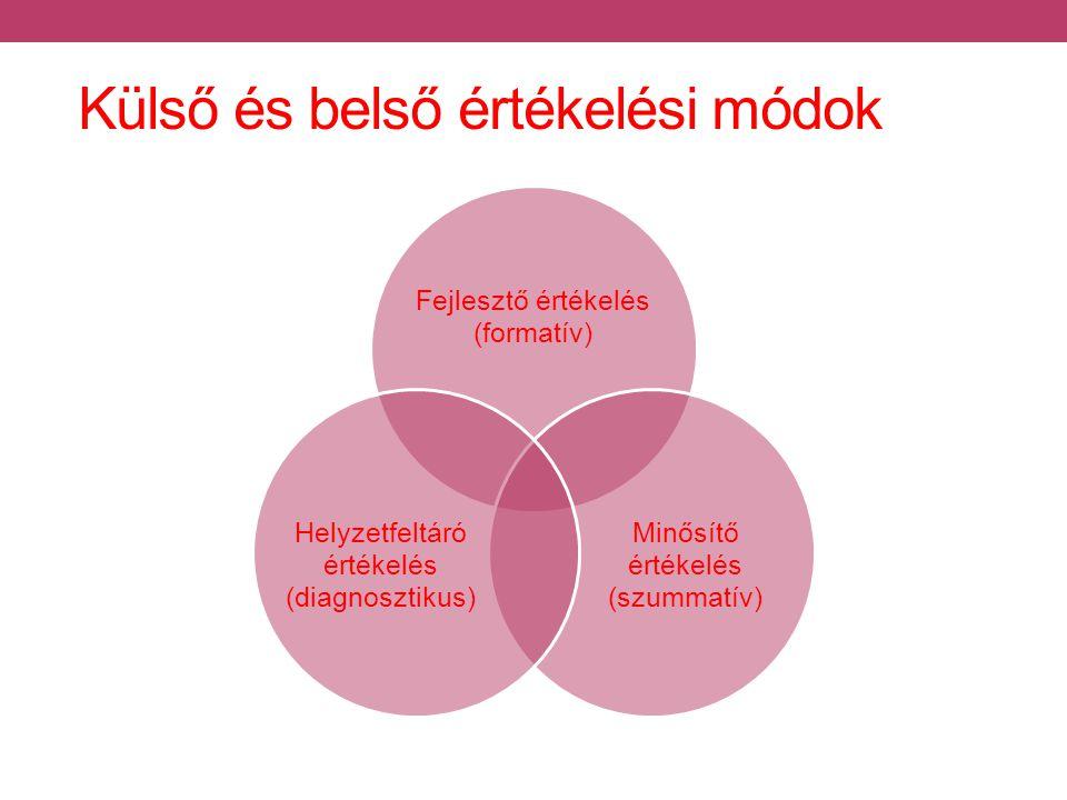 Külső és belső értékelési módok