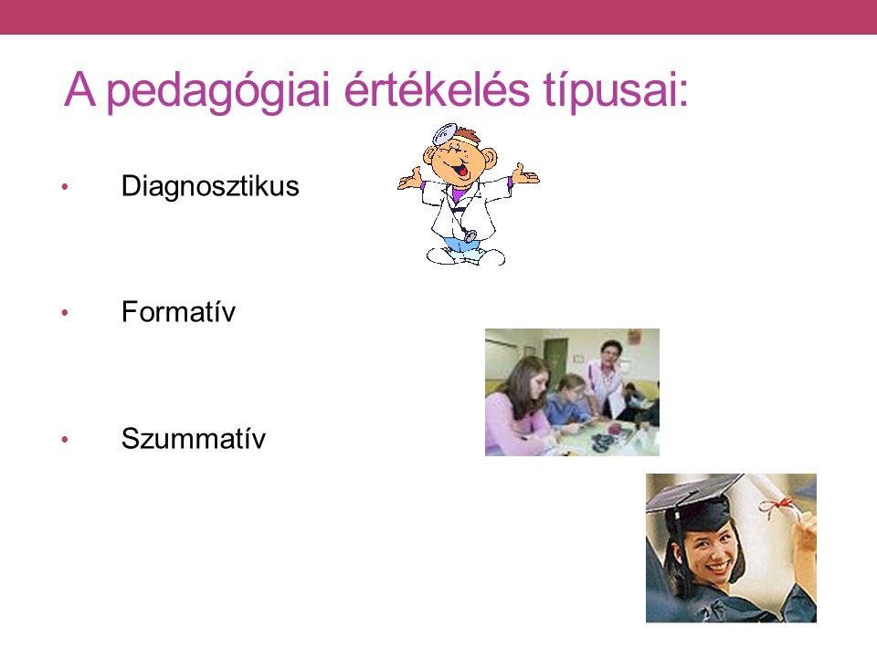 A pedagógiai értékelés típusai: