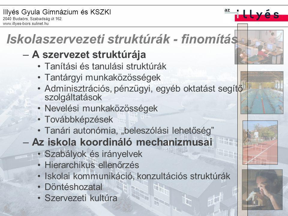 Iskolaszervezeti struktúrák - finomítás