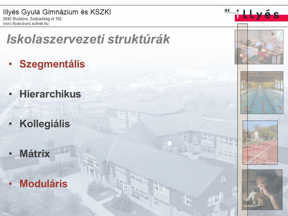 Iskolaszervezeti struktúrák