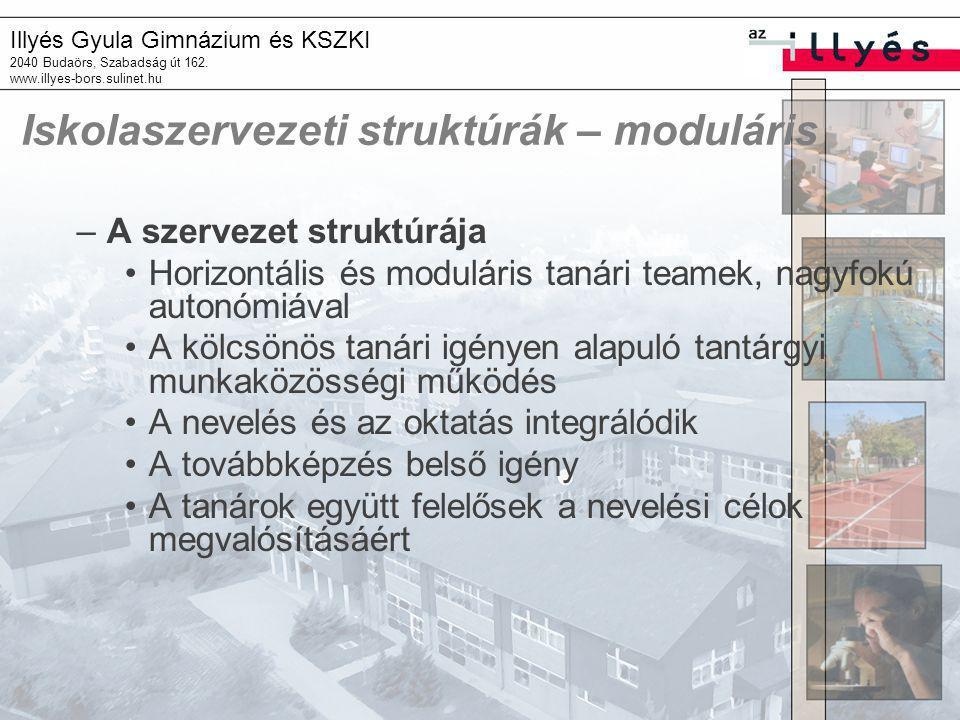 Iskolaszervezeti struktúrák – moduláris