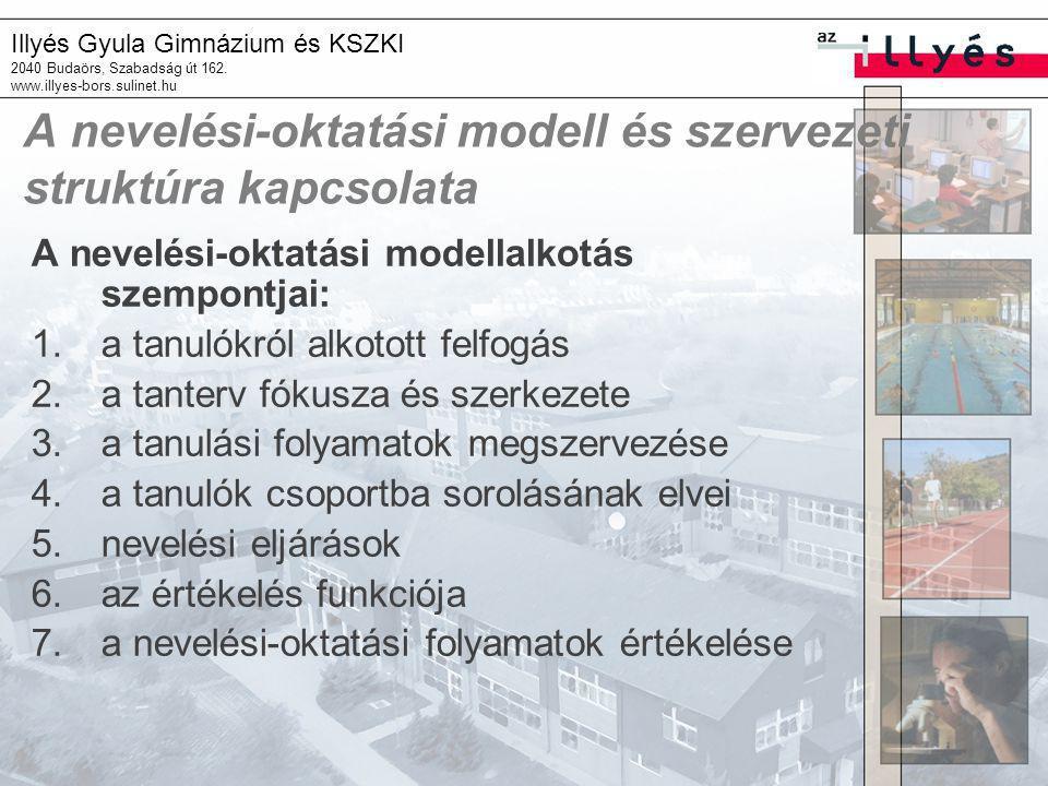 A nevelési-oktatási modell és szervezeti struktúra kapcsolata