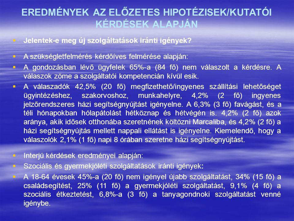 Eredmények az előzetes hipotézisek/kutatói kérdések alapján