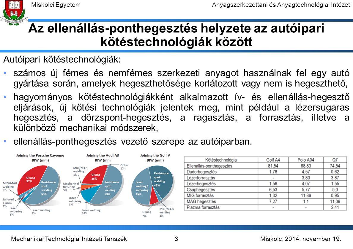 Az ellenállás-ponthegesztés helyzete az autóipari kötéstechnológiák között