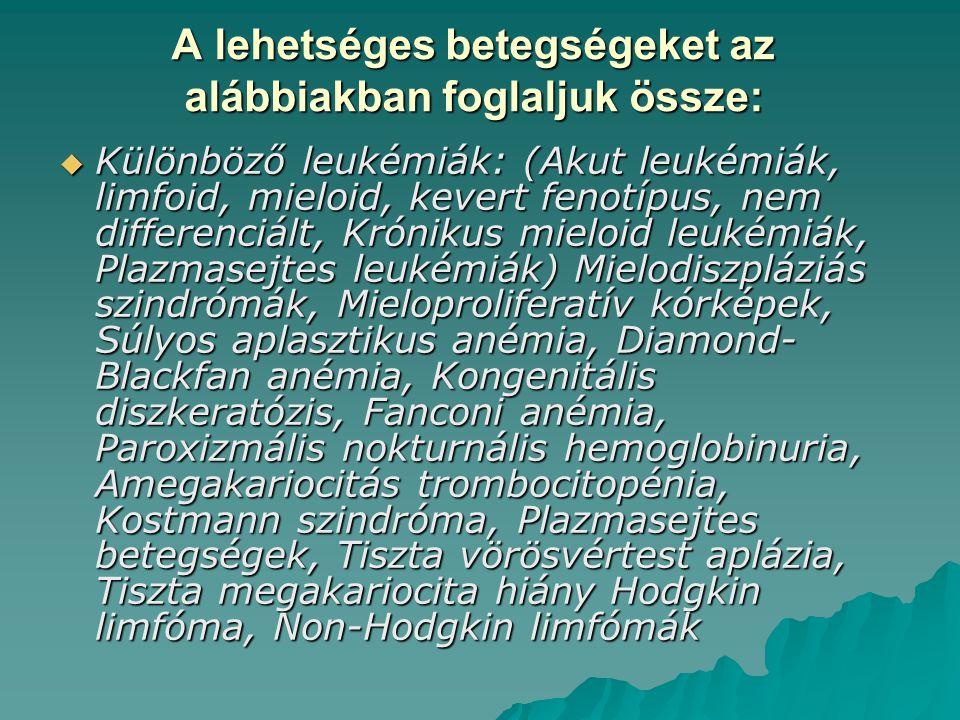 A lehetséges betegségeket az alábbiakban foglaljuk össze: