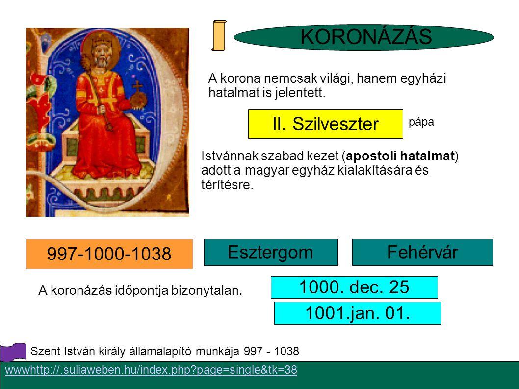 KORONÁZÁS II. Szilveszter 997-1000-1038 Esztergom Fehérvár