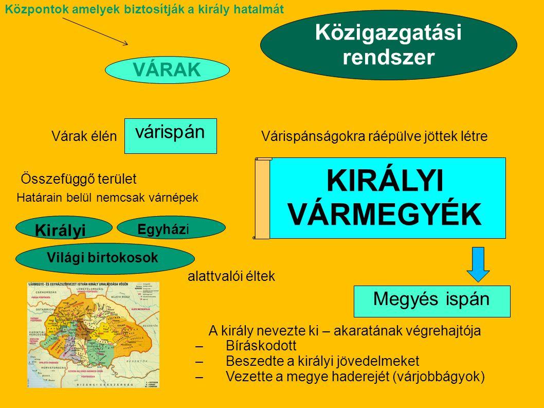 Közigazgatási rendszer