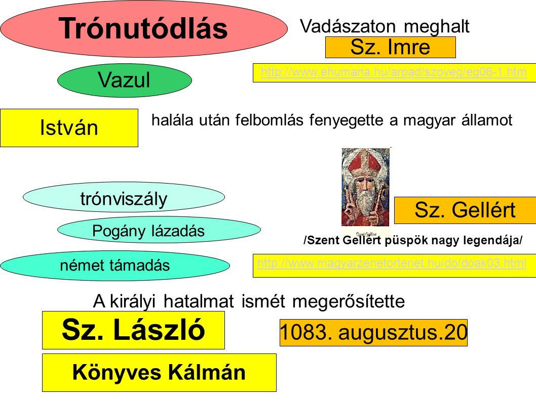 Trónutódlás Sz. László Sz. Imre Vazul István Sz. Gellért