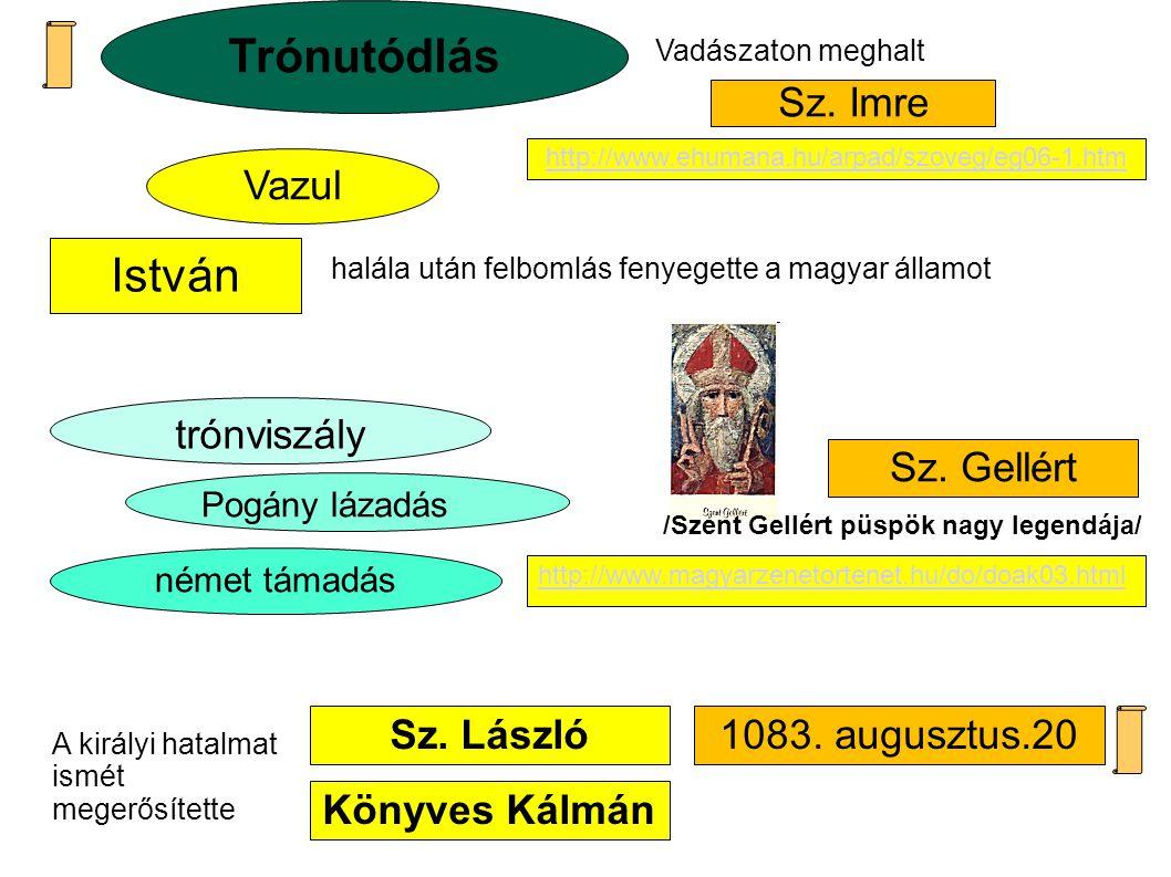 Trónutódlás István Sz. Imre Vazul trónviszály Sz. Gellért Sz. László