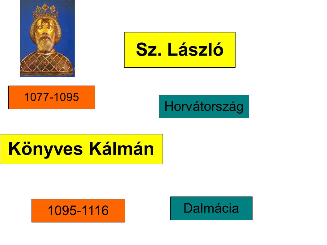 Sz. László Könyves Kálmán