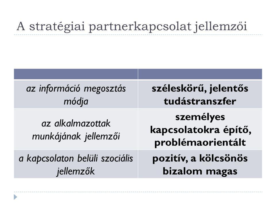 A stratégiai partnerkapcsolat jellemzői
