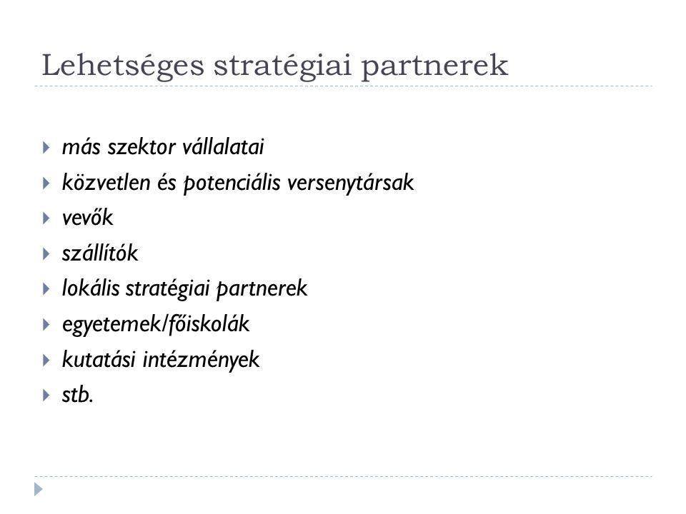 Lehetséges stratégiai partnerek