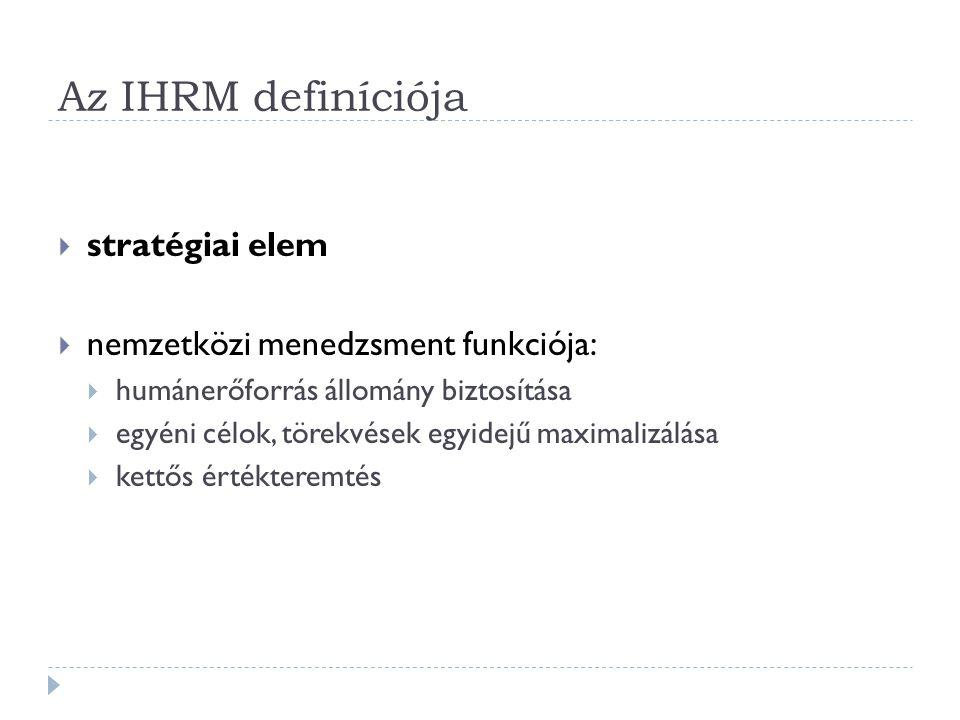 Az IHRM definíciója stratégiai elem nemzetközi menedzsment funkciója: