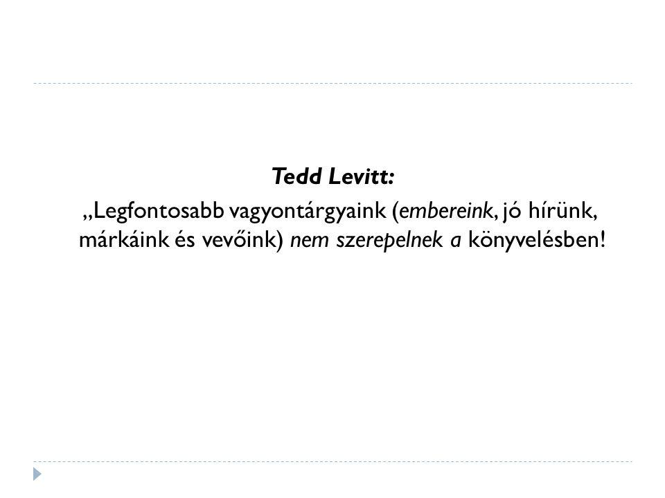 """Tedd Levitt: """"Legfontosabb vagyontárgyaink (embereink, jó hírünk, márkáink és vevőink) nem szerepelnek a könyvelésben!"""
