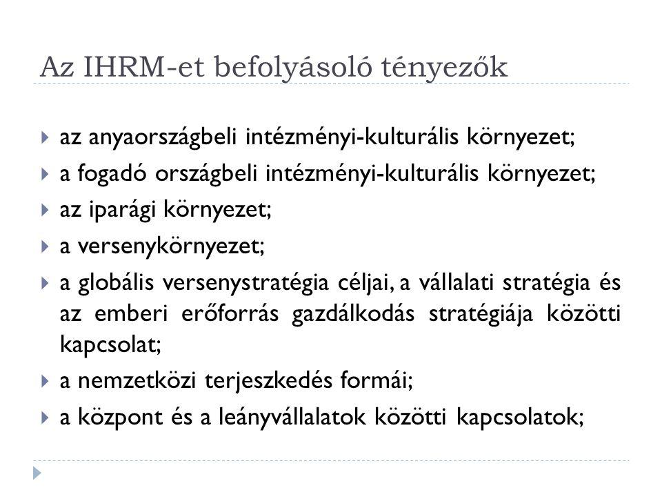 Az IHRM-et befolyásoló tényezők