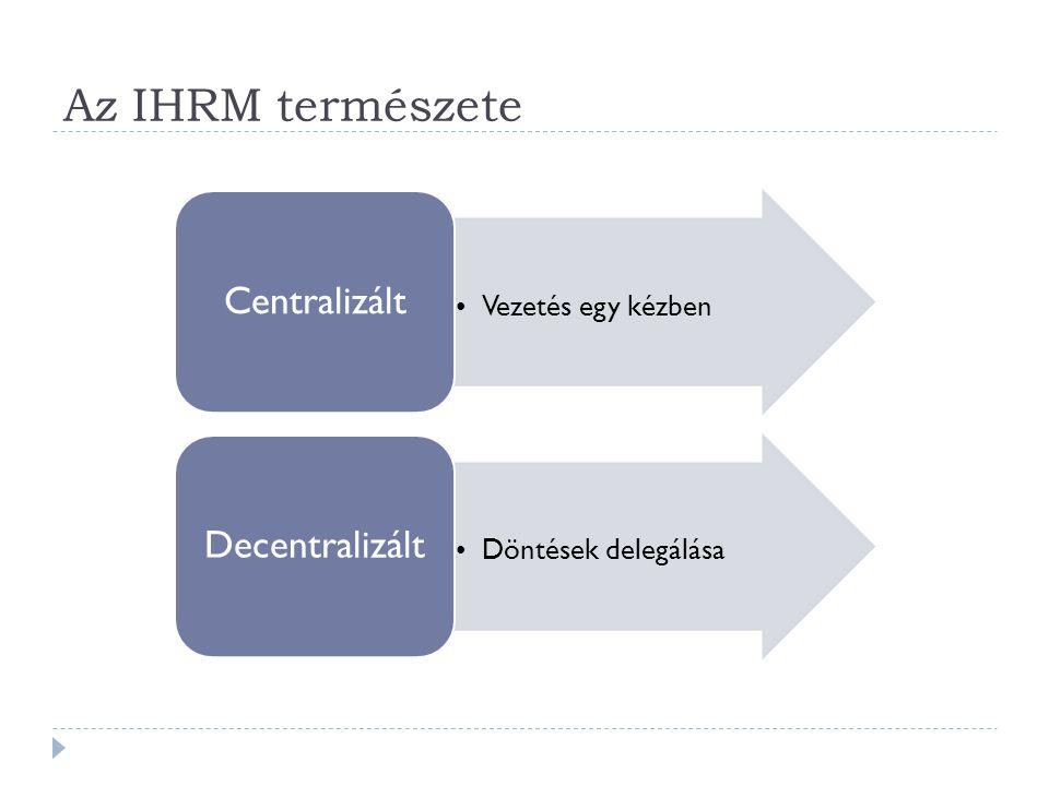 Az IHRM természete Centralizált Decentralizált Vezetés egy kézben